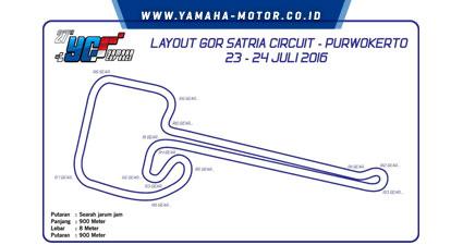 layout-gor-satria