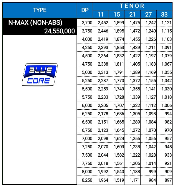 price list yamaha nmax non abs.jpg