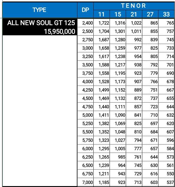 price list yamaha soul gt 125.jpg