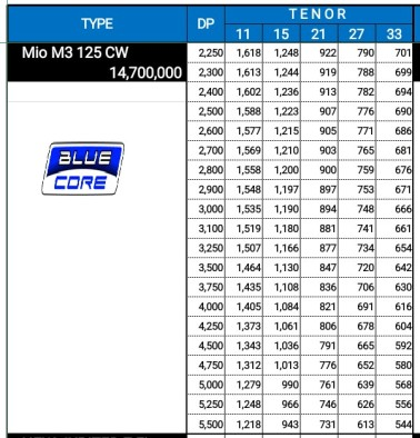 Price list kredit yamaha mio m3.jpg