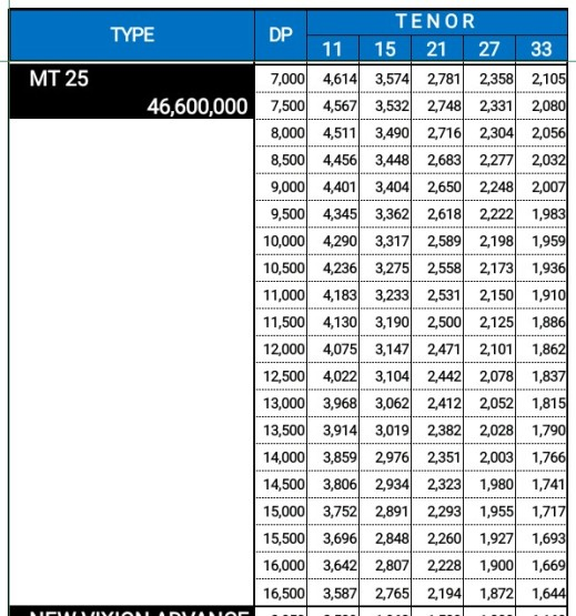 Price list kredit yamaha MT25.jpg