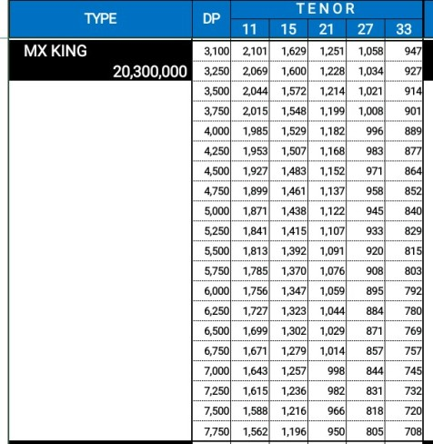 Price list yamaha mx king 150.jpg