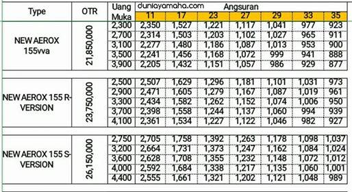 daftar-dp-dan-angsuran-kredit-motor-yamaha-arox-155cc-vva