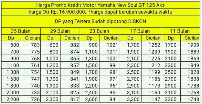 Harga Promo Motor Yamaha Soul GT 125 Aks Dp dan Angsuran Ringan