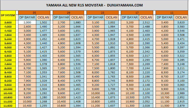 Price List Yamaha All New R15 Movistar.png