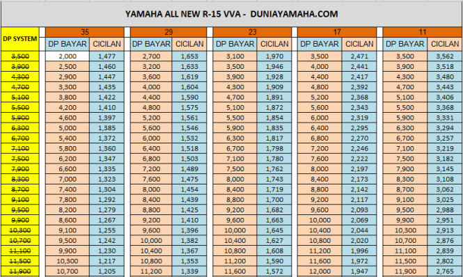 Price List Yamaha All New R15 Vva.png