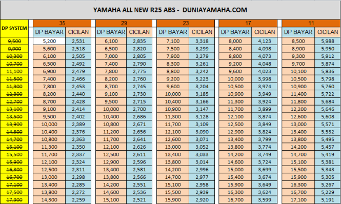 Price List Yamaha All New R25 Abs.png