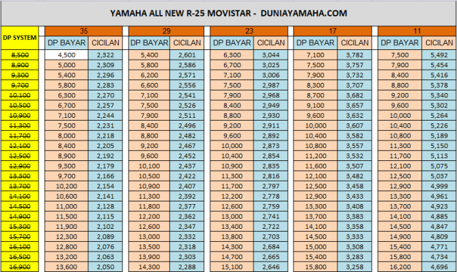Price List Yamaha All New R25 Movistar.png