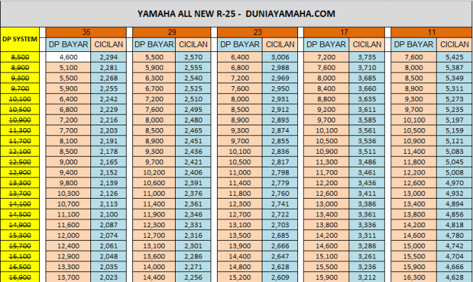 Price List Yamaha All New R25.png