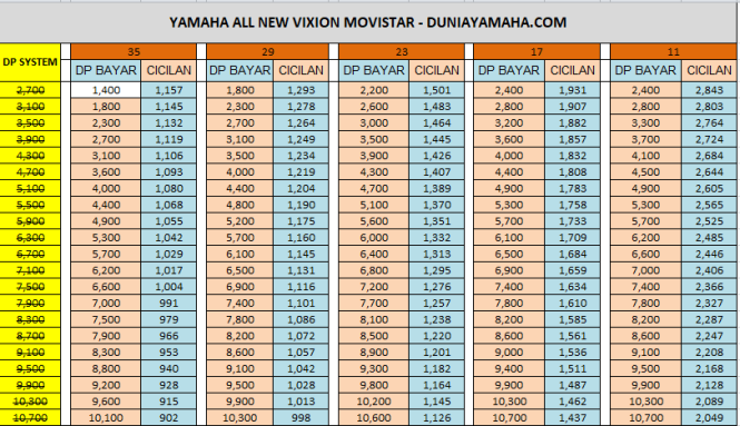 Price List Yamaha All New Vixion Movistar.png