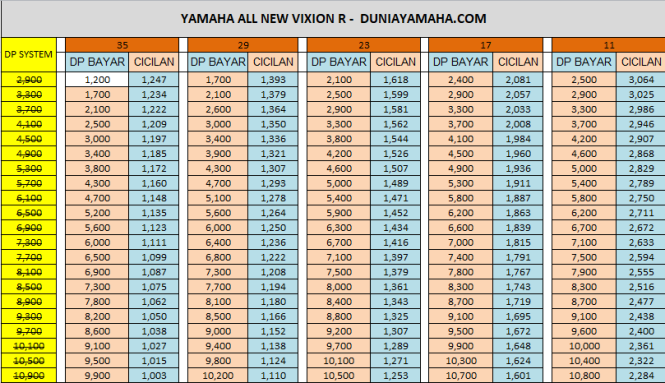 Price List Yamaha All New Vixion R.png