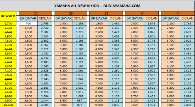Price List Yamaha All New Vixion.png