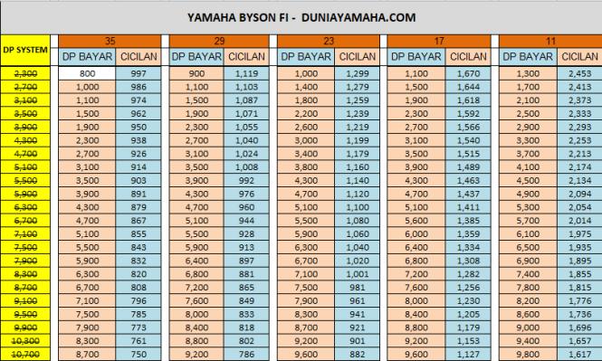 Price List Yamaha Byson Fi.png