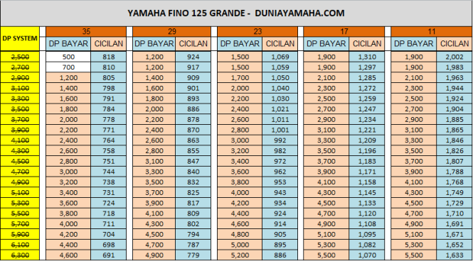 Price List Yamaha Fino Grande