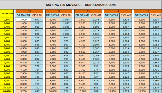 Price List Yamaha Mx King Movistar