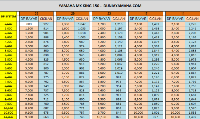 Price List Yamaha Mx King.png