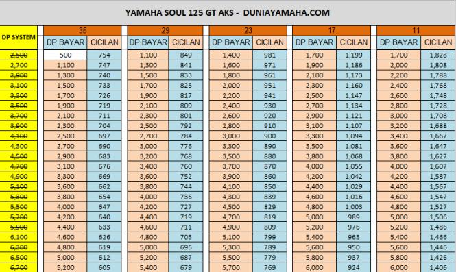 Price List Yamaha Soul GT 125 Aks