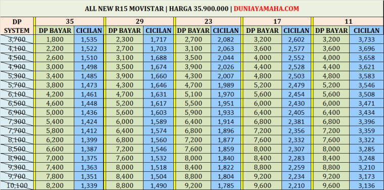 Simulasi Kredit Motor Yamaha all new R15 movistar