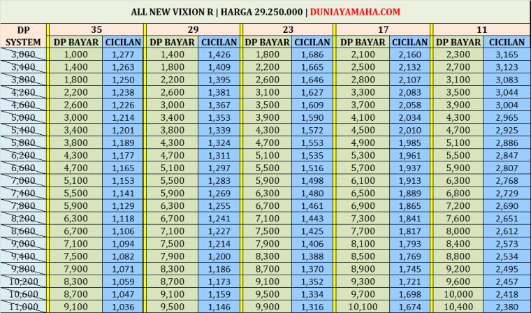 Simulasi Kredit Motor Yamaha all new vixion R