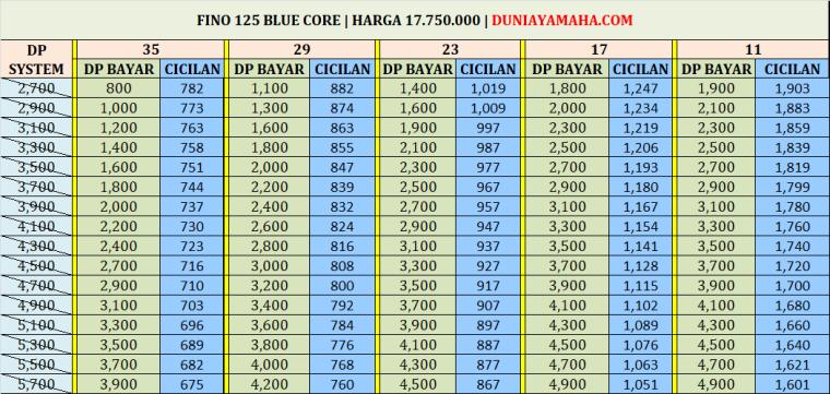 Simulasi Kredit Motor Yamaha Fino 125 Blue Core